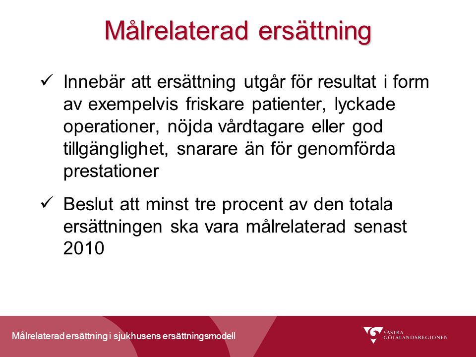 Målrelaterad ersättning i sjukhusens ersättningsmodell Målrelaterad ersättning Innebär att ersättning utgår för resultat i form av exempelvis friskare patienter, lyckade operationer, nöjda vårdtagare eller god tillgänglighet, snarare än för genomförda prestationer Beslut att minst tre procent av den totala ersättningen ska vara målrelaterad senast 2010