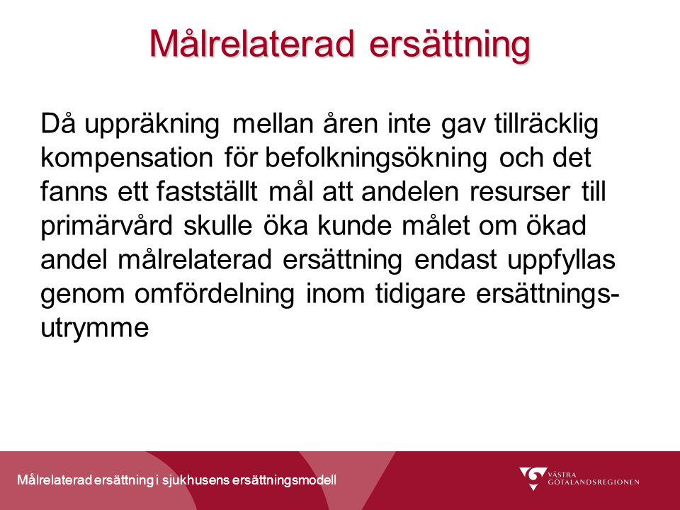 Målrelaterad ersättning i sjukhusens ersättningsmodell Målrelaterad ersättning Då uppräkning mellan åren inte gav tillräcklig kompensation för befolkn