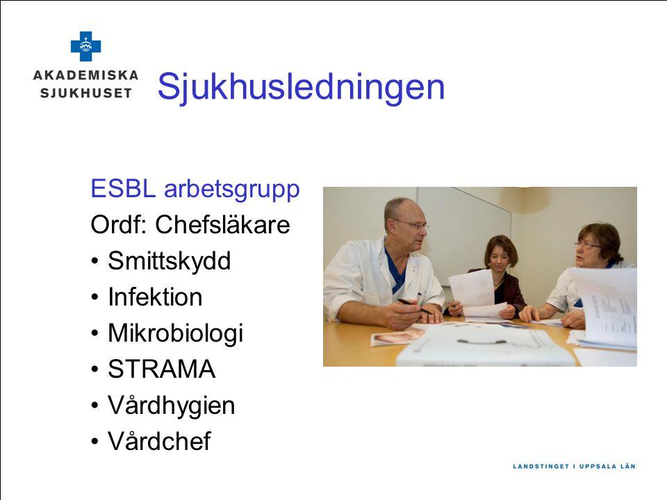 Sjukhusledningen ESBL arbetsgrupp Ordf: Chefsläkare Smittskydd Infektion Mikrobiologi STRAMA Vårdhygien Vårdchef