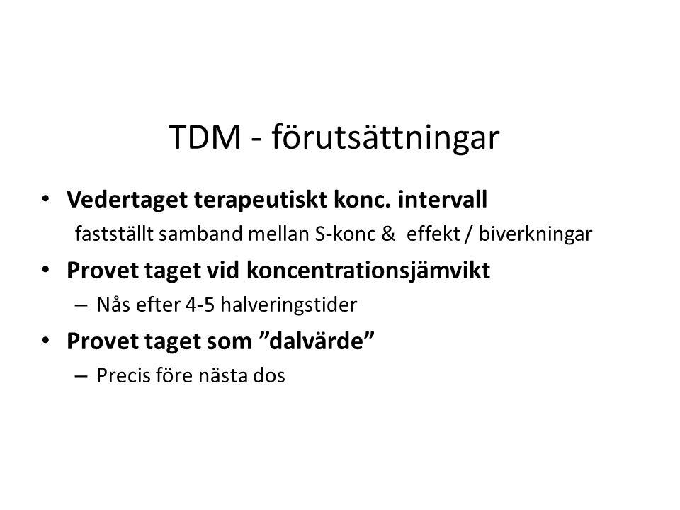 TDM - förutsättningar Vedertaget terapeutiskt konc. intervall fastställt samband mellan S-konc & effekt / biverkningar Provet taget vid koncentrations