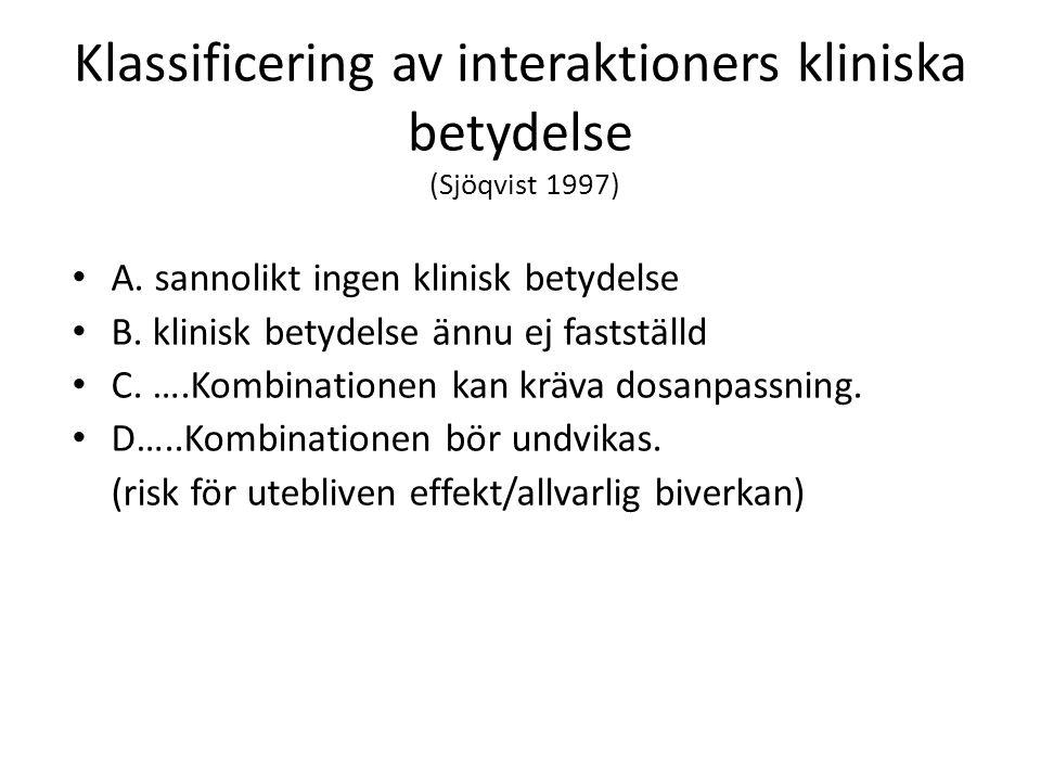 Klassificering av interaktioners kliniska betydelse (Sjöqvist 1997) A. sannolikt ingen klinisk betydelse B. klinisk betydelse ännu ej fastställd C. ….