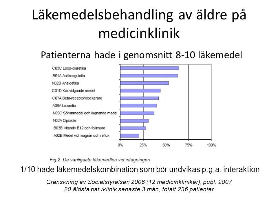 Läkemedelsbehandling av äldre på medicinklinik Patienterna hade i genomsnitt 8-10 läkemedel Granskning av Socialstyrelsen 2006 (12 medicinkliniker), p