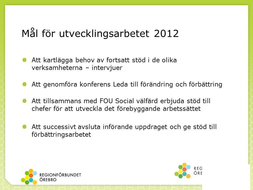 Mål för utvecklingsarbetet 2012 Att kartlägga behov av fortsatt stöd i de olika verksamheterna – intervjuer Att genomföra konferens Leda till förändri