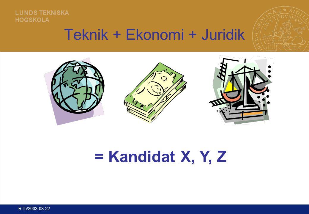 27 L U N D S TEKNISKA HÖGSKOLA RTh/2003-03-22 Teknik + Ekonomi + Juridik = Kandidat X, Y, Z