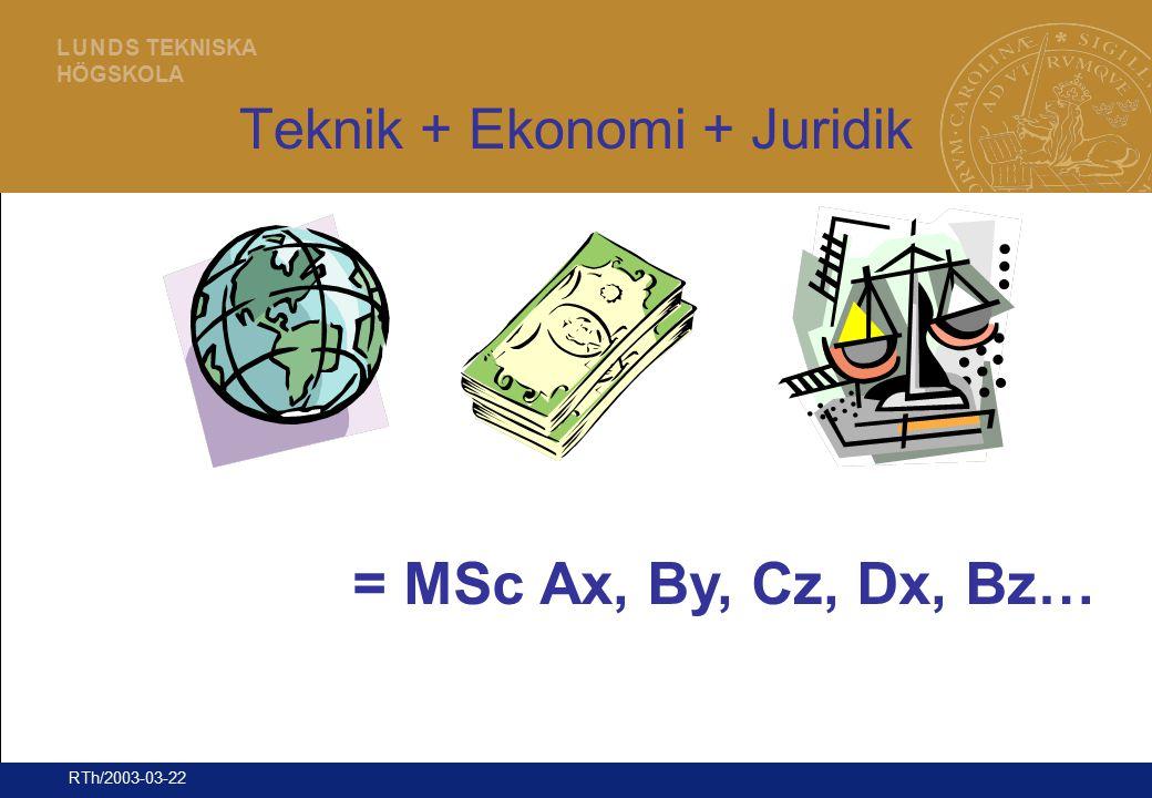 28 L U N D S TEKNISKA HÖGSKOLA RTh/2003-03-22 Teknik + Ekonomi + Juridik = MSc Ax, By, Cz, Dx, Bz…