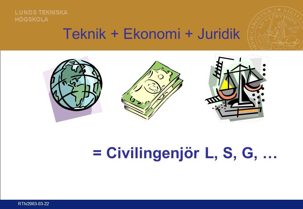 6 L U N D S TEKNISKA HÖGSKOLA RTh/2003-03-22 Teknik + Ekonomi + Juridik = Civilingenjör L, S, G, …