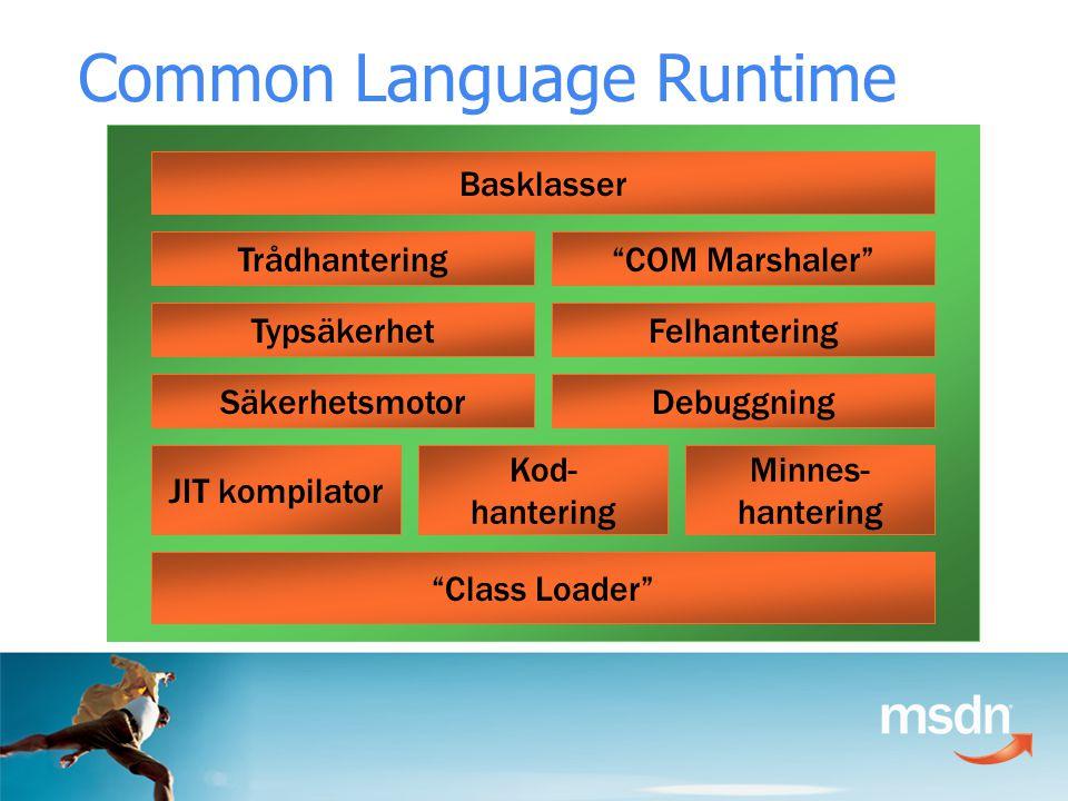 Class Loader JIT kompilator Kod- hantering Minnes- hantering SäkerhetsmotorDebuggningTypsäkerhetFelhanteringTrådhantering COM Marshaler Basklasser Common Language Runtime