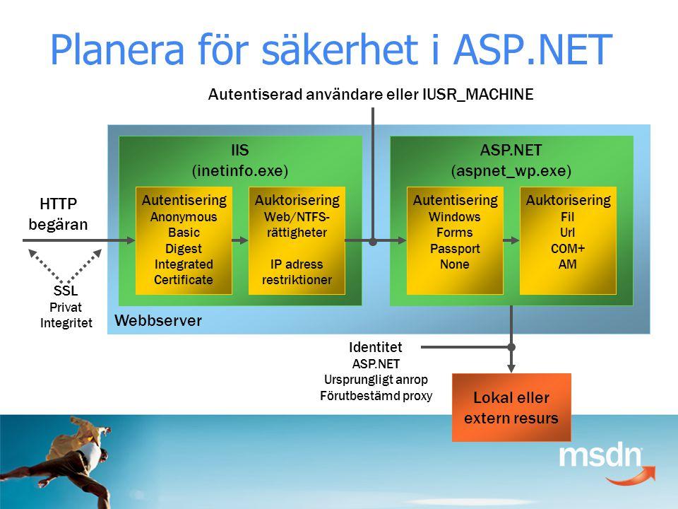 Webbserver Planera för säkerhet i ASP.NET IIS (inetinfo.exe) Autentisering Anonymous Basic Digest Integrated Certificate ASP.NET (aspnet_wp.exe) Autentisering Windows Forms Passport None Auktorisering Web/NTFS- rättigheter IP adress restriktioner Auktorisering Fil Url COM+ AM Lokal eller extern resurs Autentiserad användare eller IUSR_MACHINE Identitet ASP.NET Ursprungligt anrop Förutbestämd proxy HTTP begäran SSL Privat Integritet