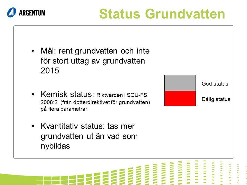 Mål: rent grundvatten och inte för stort uttag av grundvatten 2015 Kemisk status: Riktvärden i SGU-FS 2008:2 (från dotterdirektivet för grundvatten) på flera parametrar.