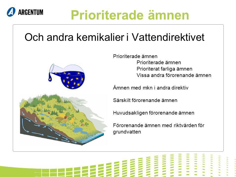 Prioriterade ämnen Och andra kemikalier i Vattendirektivet Prioriterade ämnen Prioriterat farliga ämnen Vissa andra förorenande ämnen Ämnen med mkn i andra direktiv Särskilt förorenande ämnen Huvudsakligen förorenande ämnen Förorenande ämnen med riktvärden för grundvatten