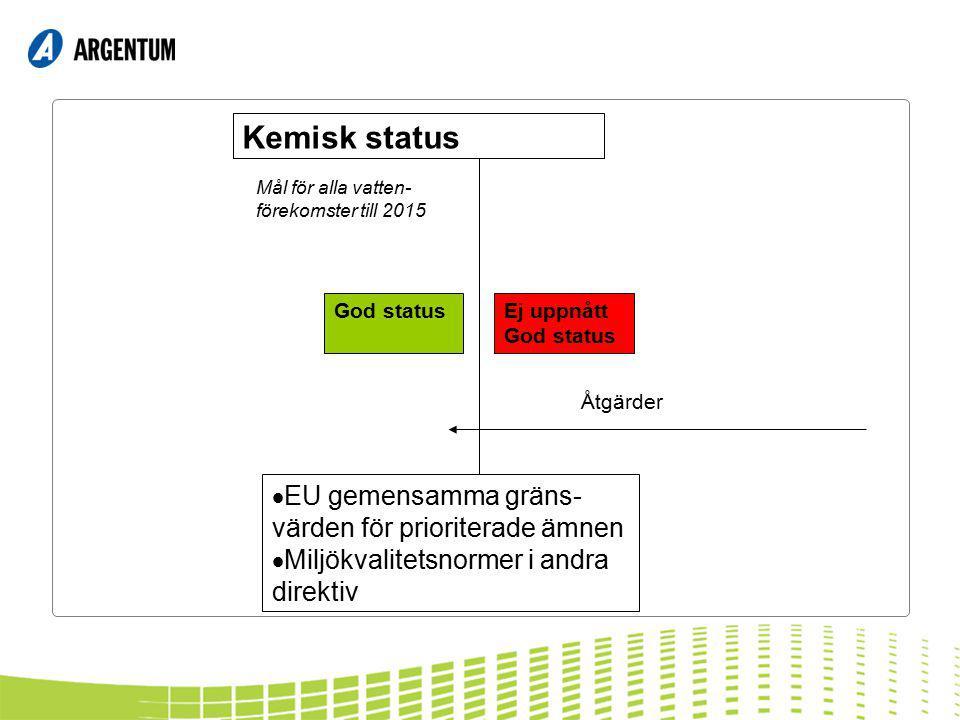 God statusEj uppnått God status Mål för alla vatten- förekomster till 2015 Kemisk status Åtgärder  EU gemensamma gräns- värden för prioriterade ämnen  Miljökvalitetsnormer i andra direktiv