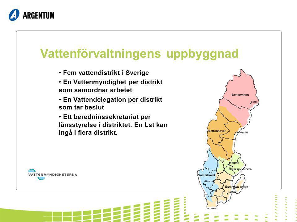 Vattenförvaltningens uppbyggnad Fem vattendistrikt i Sverige En Vattenmyndighet per distrikt som samordnar arbetet En Vattendelegation per distrikt so
