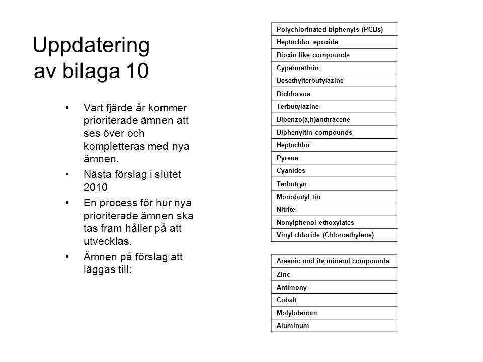 Uppdatering av bilaga 10 Vart fjärde år kommer prioriterade ämnen att ses över och kompletteras med nya ämnen. Nästa förslag i slutet 2010 En process