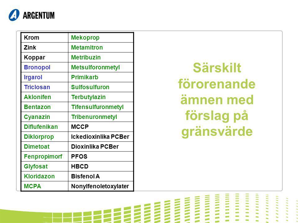 Särskilt förorenande ämnen med förslag på gränsvärde KromMekoprop ZinkMetamitron KopparMetribuzin BronopolMetsulforonmetyl IrgarolPrimikarb TriclosanS