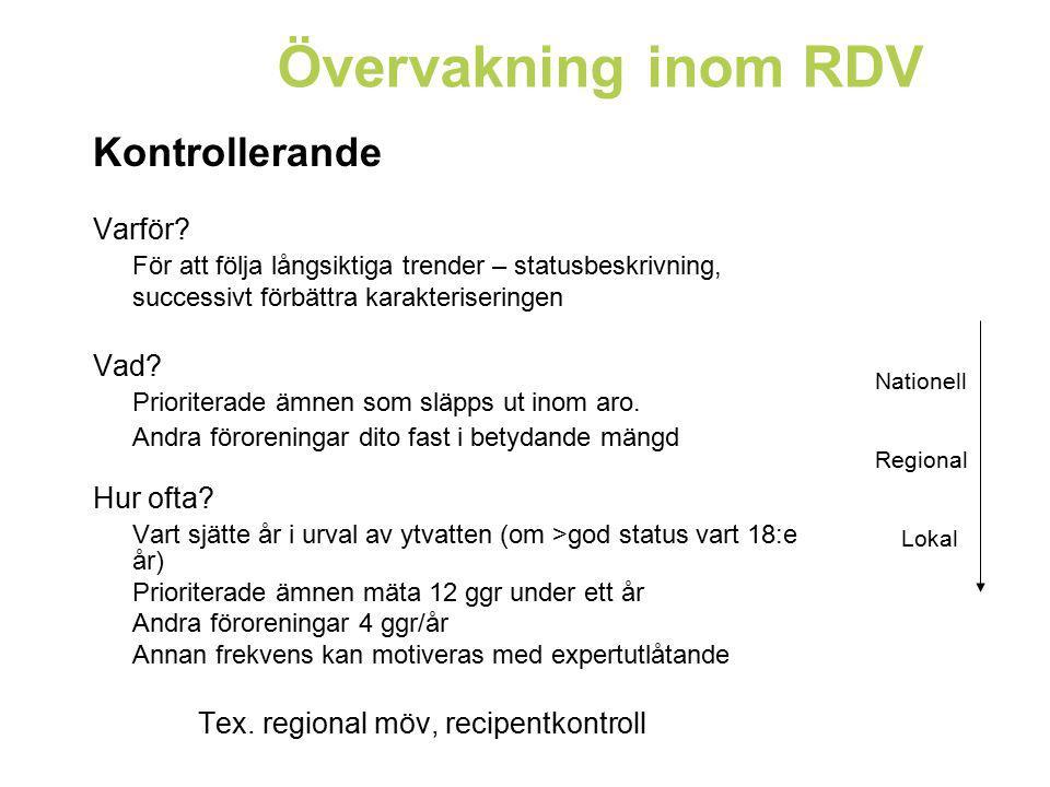 Övervakning inom RDV Kontrollerande Varför? För att följa långsiktiga trender – statusbeskrivning, successivt förbättra karakteriseringen Vad? Priorit