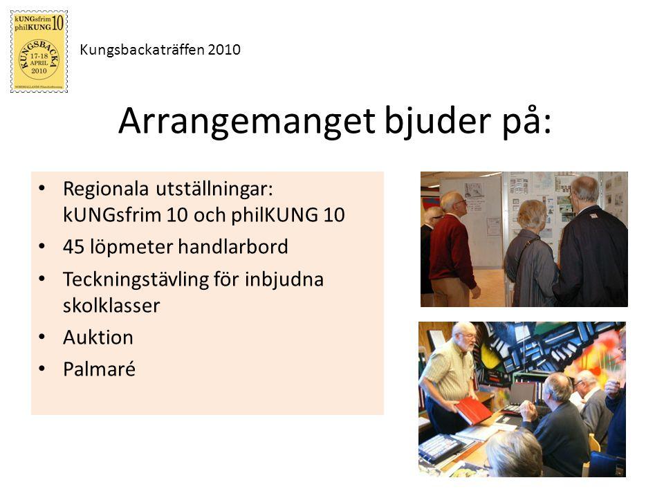 Kungsbackaträffen 2010 Arrangemanget bjuder dessutom på: SFF-monter med aktiviteter SFU-monter med stort plockbord ABF-monter Byteshörna Lotteri Servering