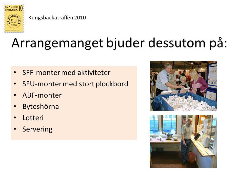 Kungsbackaträffen 2010 Tävlingsreglementen Beställ av Hans-Uno Hansson, Parkgatan 25, läg 74 434 50 Kungsbacka hans-uno@telia.com eller hämta på hemsidan www.nhff.se
