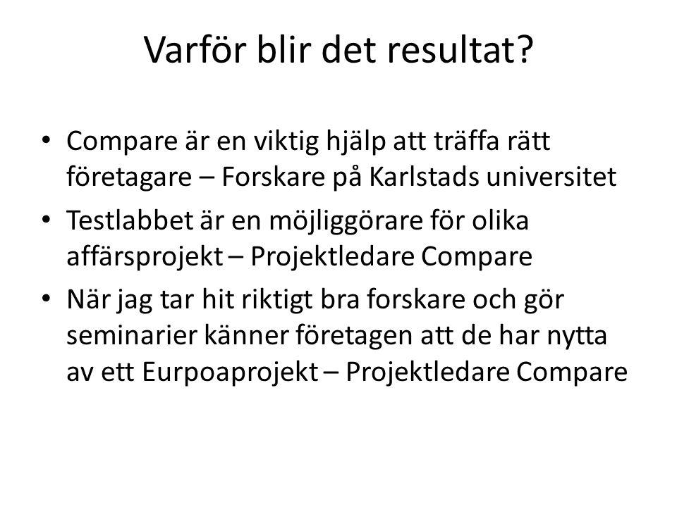 Varför blir det resultat? Compare är en viktig hjälp att träffa rätt företagare – Forskare på Karlstads universitet Testlabbet är en möjliggörare för