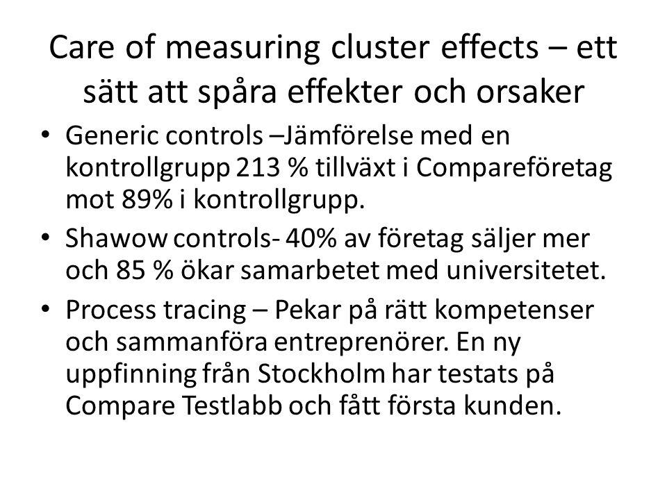 Care of measuring cluster effects – ett sätt att spåra effekter och orsaker Generic controls –Jämförelse med en kontrollgrupp 213 % tillväxt i Compareföretag mot 89% i kontrollgrupp.