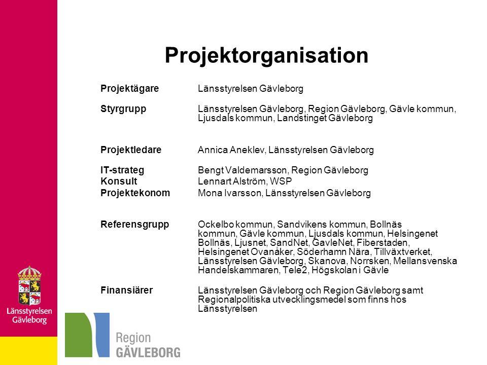 Projektorganisation ProjektägareLänsstyrelsen Gävleborg StyrgruppLänsstyrelsen Gävleborg, Region Gävleborg, Gävle kommun, Ljusdals kommun, Landstinget Gävleborg ProjektledareAnnica Aneklev, Länsstyrelsen Gävleborg IT-strategBengt Valdemarsson, Region Gävleborg KonsultLennart Alström, WSP ProjektekonomMona Ivarsson, Länsstyrelsen Gävleborg ReferensgruppOckelbo kommun, Sandvikens kommun, Bollnäs kommun, Gävle kommun, Ljusdals kommun, Helsingenet Bollnäs, Ljusnet, SandNet, GavleNet, Fiberstaden, Helsingenet Ovanåker, Söderhamn Nära, Tillväxtverket, Länsstyrelsen Gävleborg, Skanova, Norrsken, Mellansvenska Handelskammaren, Tele2, Högskolan i Gävle FinansiärerLänsstyrelsen Gävleborg och Region Gävleborg samt Regionalpolitiska utvecklingsmedel som finns hos Länsstyrelsen
