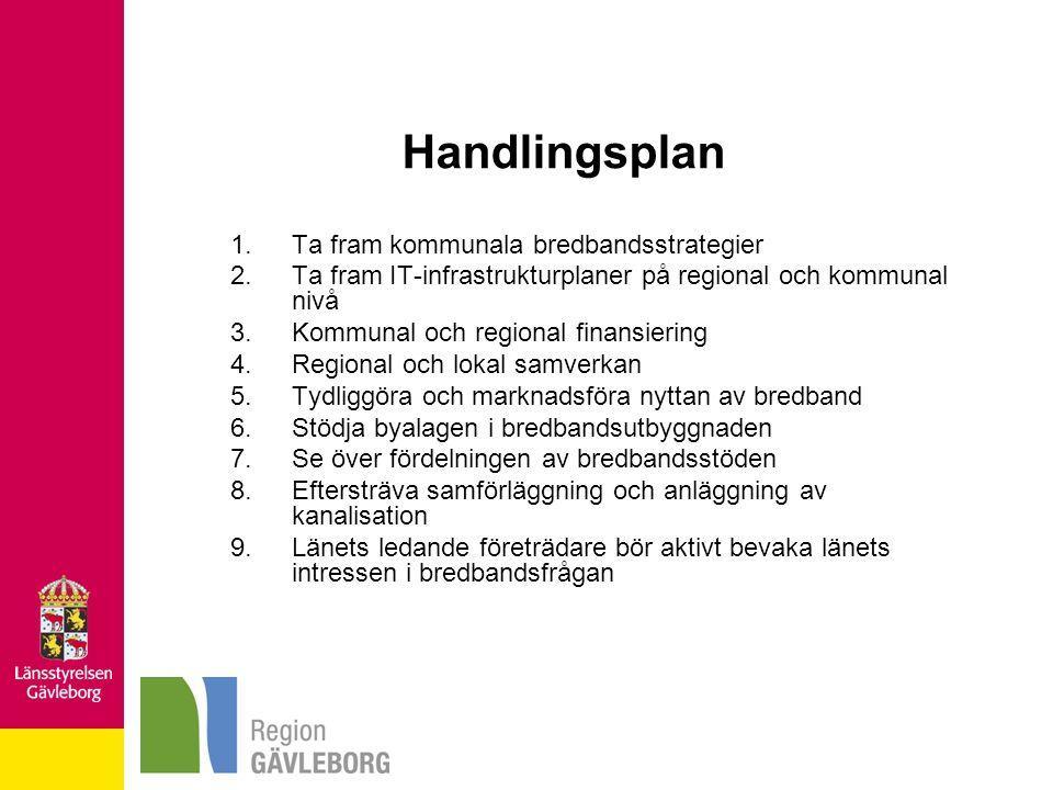 Handlingsplan 1.Ta fram kommunala bredbandsstrategier 2.Ta fram IT-infrastrukturplaner på regional och kommunal nivå 3.Kommunal och regional finansier