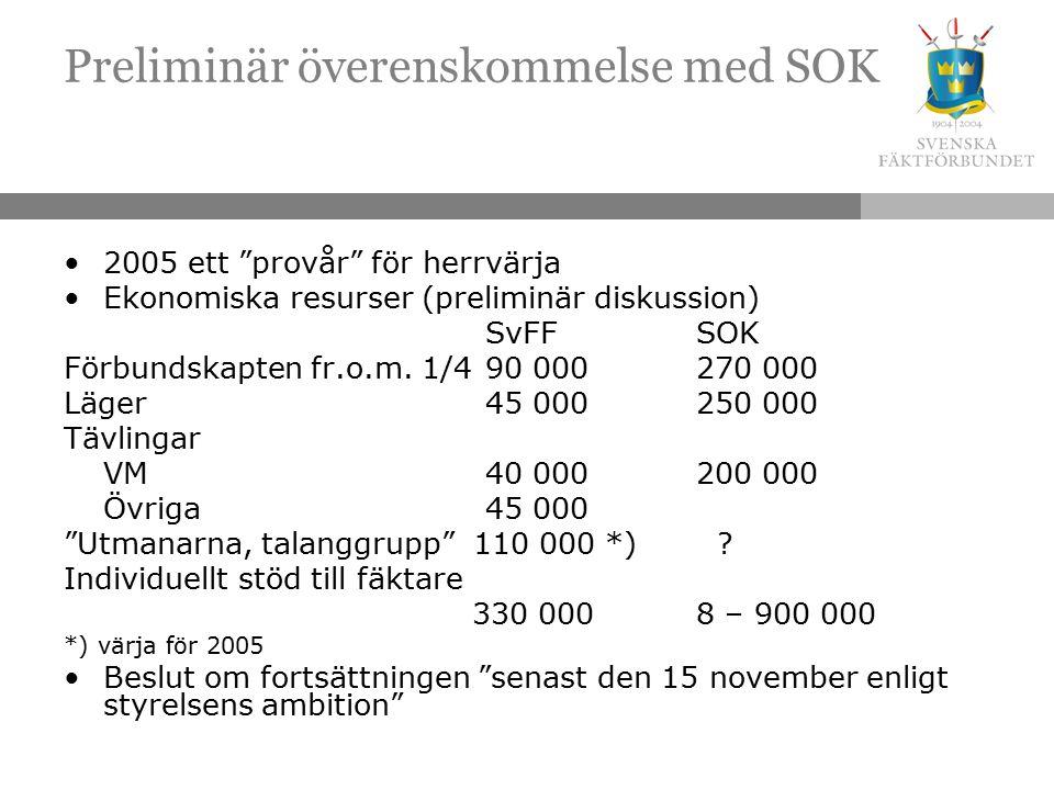 Preliminär överenskommelse med SOK 2005 ett provår för herrvärja Ekonomiska resurser (preliminär diskussion) SvFFSOK Förbundskapten fr.o.m.