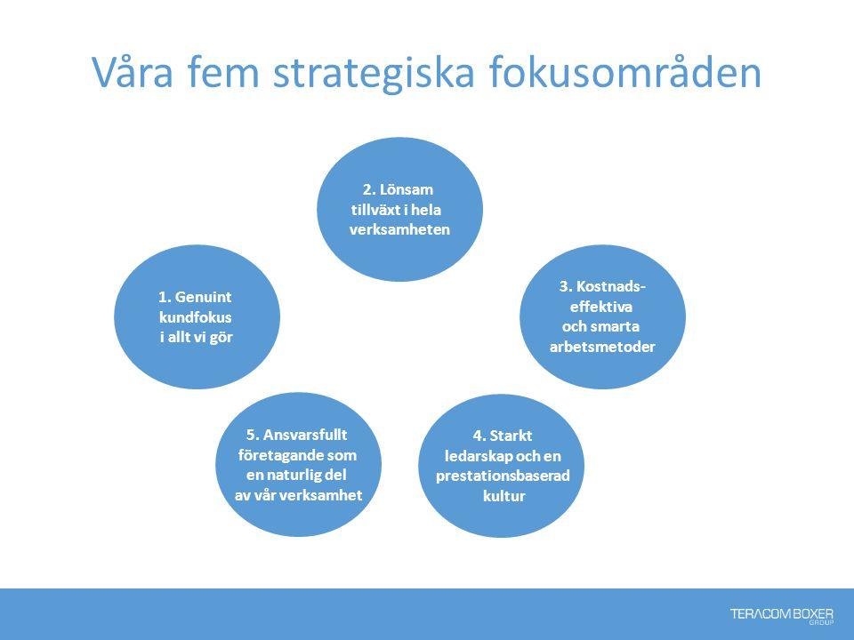 Våra fem strategiska fokusområden 1. Genuint kundfokus i allt vi gör 2. Lönsam tillväxt i hela verksamheten 3. Kostnads- effektiva och smarta arbetsme