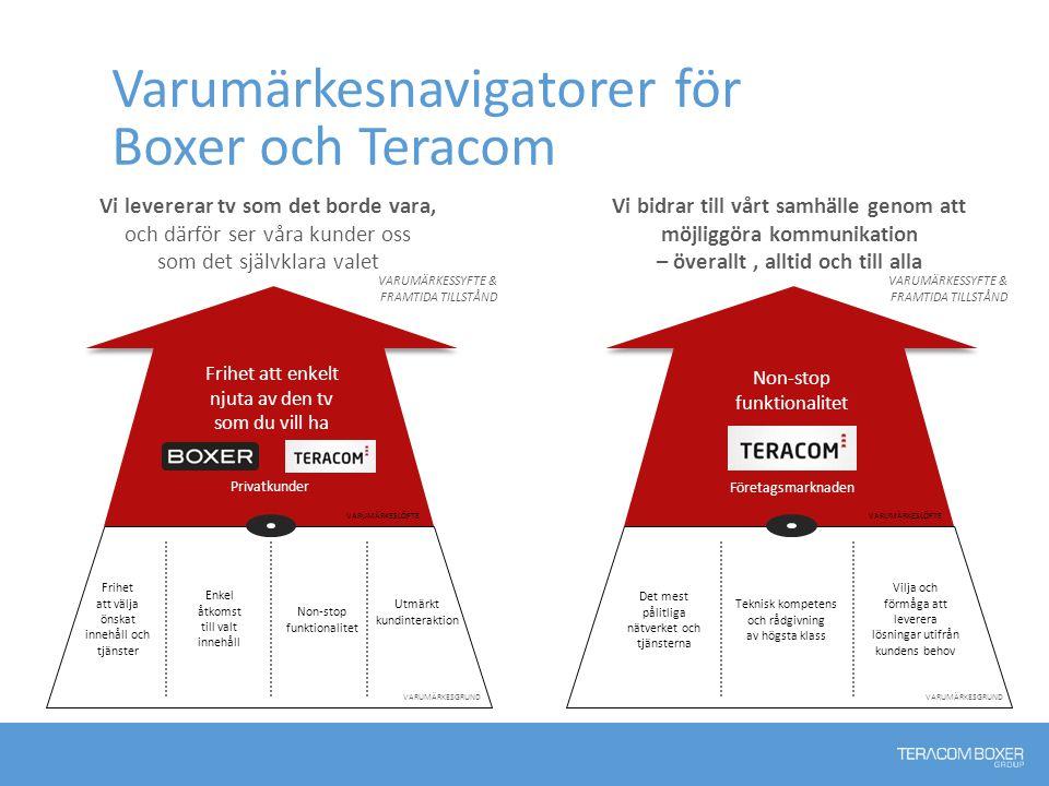 Varumärkesnavigatorer för Boxer och Teracom Vi levererar tv som det borde vara, och därför ser våra kunder oss som det självklara valet Vi bidrar till