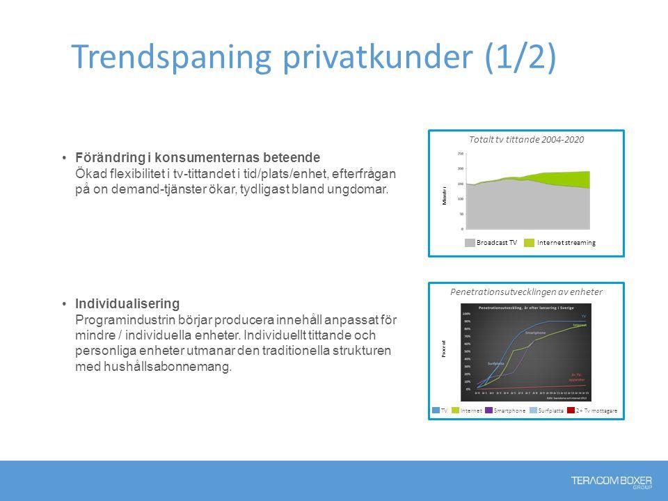 Trendspaning privatkunder (2/2) Fiberabonnemang hos konsumenter En stark fiberutbyggnad för med sig attraktiva tripple- play erbjudande med IPTV, sampaketering blir allt viktigare som pris och konkurrensfaktor Ökande bredbandsintäkter Telekomoperatörernas intäkter från mobilt och fast bredband ökar Konsekvens Kunskap om konsument är avgörande, vi behöver känna och förstå våra kunder Möjlighet att erbjuda bra hybridtjänster – blandning av broadcast & streamade tjänster med linjärt & on-demand-innehåll Behov av att hantera nedgången i DTT-baserade kunder och möjlighet att attrahera nya kunder på IP-plattformar Individualiseringen öppnar upp för individuella abonnemang och att öka intäkterna från hushållen Innehåll som produceras för små / personliga enheter driver tittandet från den stora tv:n i vardagsrummet till nya skärmar Prognos för svensk fiberutbyggnad till villor Svenska mobilnätsintäkter SamtalDataSMSMMS MSEK Antal I tusental