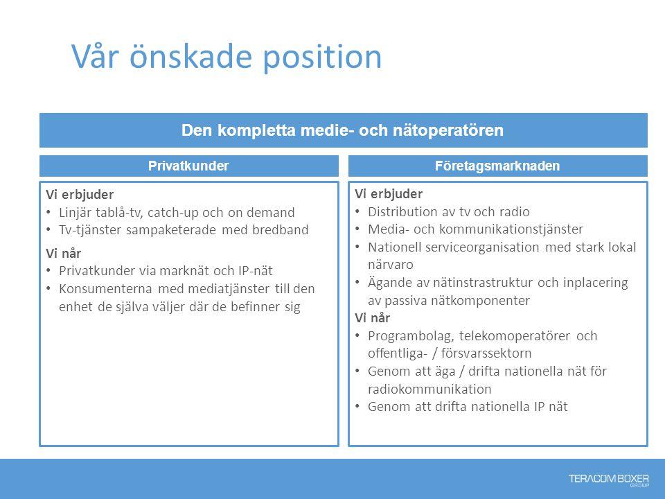 Våra fem strategiska fokusområden 1.Genuint kundfokus i allt vi gör 2.