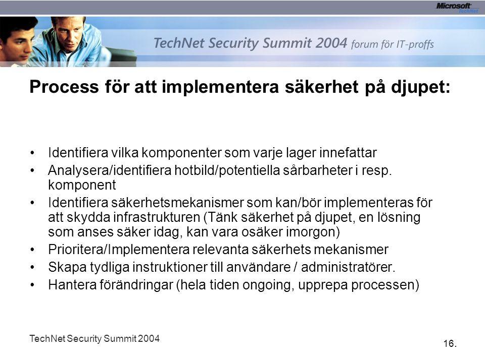 16. TechNet Security Summit 2004 Process för att implementera säkerhet på djupet: Identifiera vilka komponenter som varje lager innefattar Analysera/i