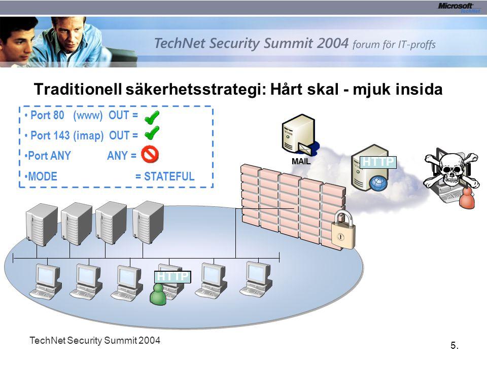 6.6. TechNet Security Summit 2004 MAIL Andra sätt..