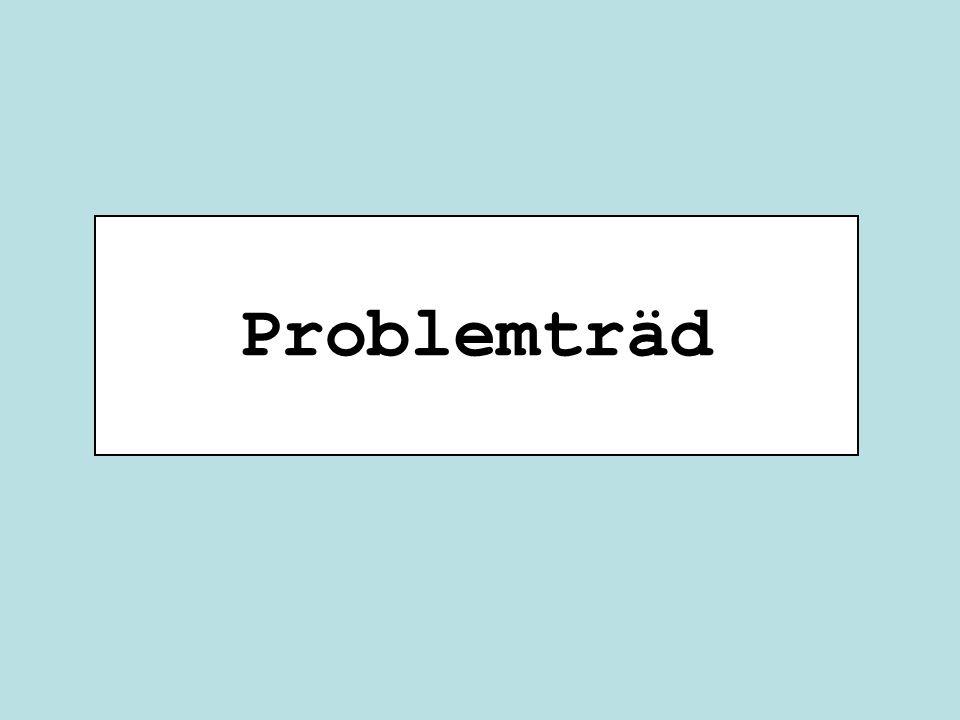 Problemträd