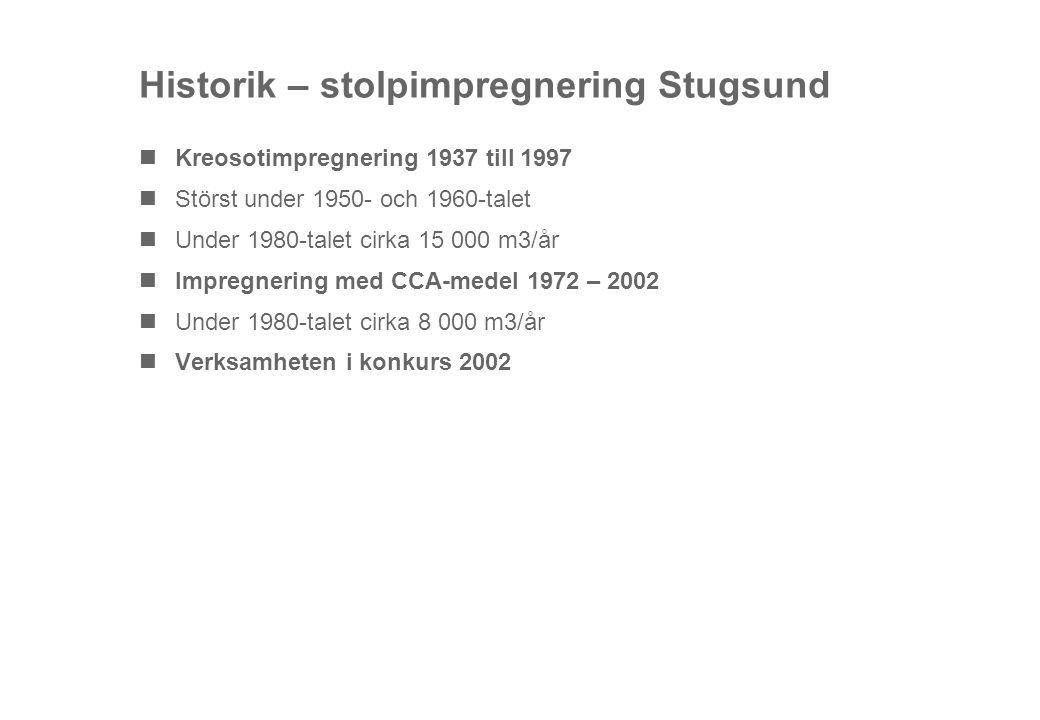 Historik – stolpimpregnering Stugsund Kreosotimpregnering 1937 till 1997 Störst under 1950- och 1960-talet Under 1980-talet cirka 15 000 m3/år Impregnering med CCA-medel 1972 – 2002 Under 1980-talet cirka 8 000 m3/år Verksamheten i konkurs 2002