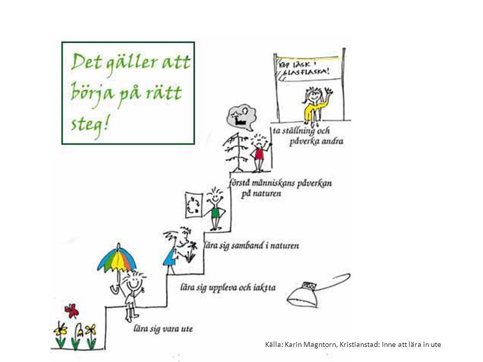 Källa: Karin Magntorn, Kristianstad: Inne att lära in ute