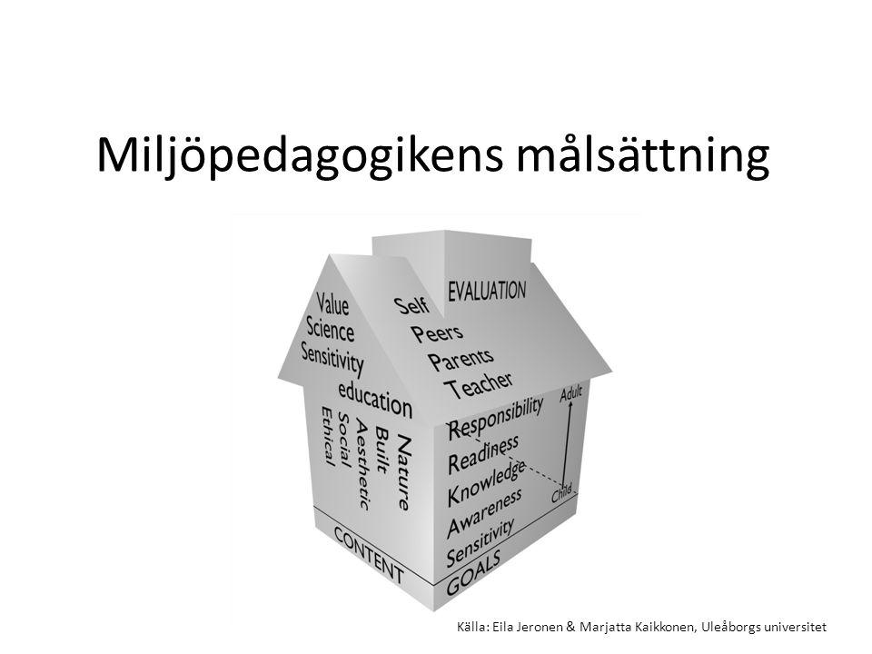 Miljöpedagogikens målsättning Källa: Eila Jeronen & Marjatta Kaikkonen, Uleåborgs universitet