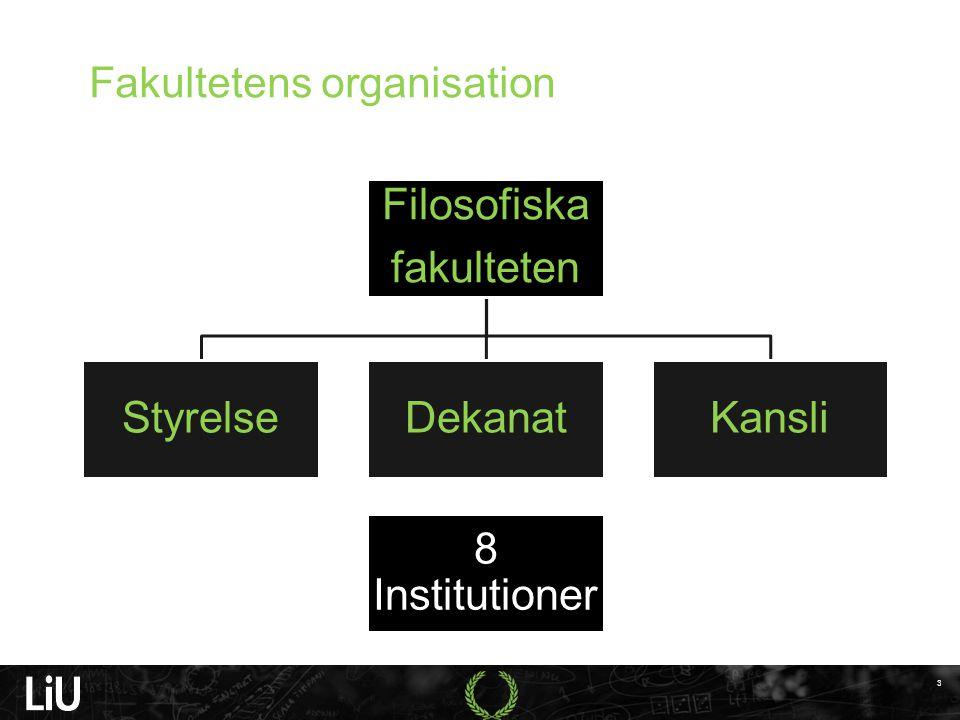 8 institutioner Beteendevetenskap och lärande (IBL) Datavetenskap (IDA) Ekonomisk och industriell utveckling (IEI) Kultur och kommunikation (IKK) Medicin och hälsa (IMH) Studier av samhällsutveckling och kultur (ISAK) Samhälls- och välfärdsstudier (ISV) Tema 4