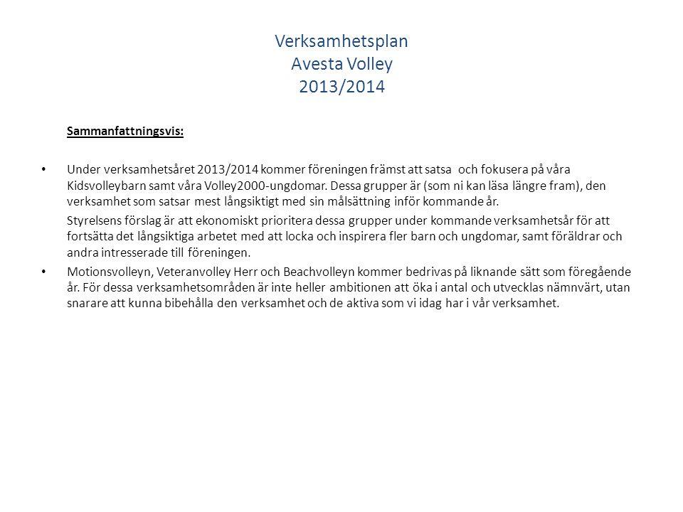 Verksamhetsplan 2013/2014 Målgrupp/målgrupper för vår verksamhet är: Barn 6-9 år- Kidsvolley + 10-14 år- Volley2000 VADNÄRVAR Beachvolley Kids + V2000 kl 18-19.30v.24 (13/6)Åsbo Beachvolley Kids + V2000 kl 18-19.30v.33Åsbo Träning HT (ej v.44)v.35 – 48 Kl.18-20 D-hagen A+B Träning VT (ej v.
