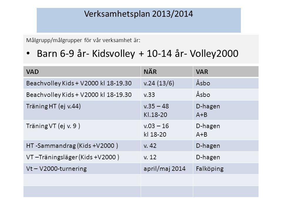 112 barn per grupp 2Rekrytera 2-3 hjälptränare/grupp 3Bjuda in föräldrar till upptaktsmöte – (ett per termin) 4Arrangera ett sammandrag på HT 5Arrangera ett träningsläger på VT 6Åka till Falköping VT 2014 med Volley2000-gruppen på turnering 7 8 9 10 Mål för Kidsvolley & Volley2000 2013/2014 är att….