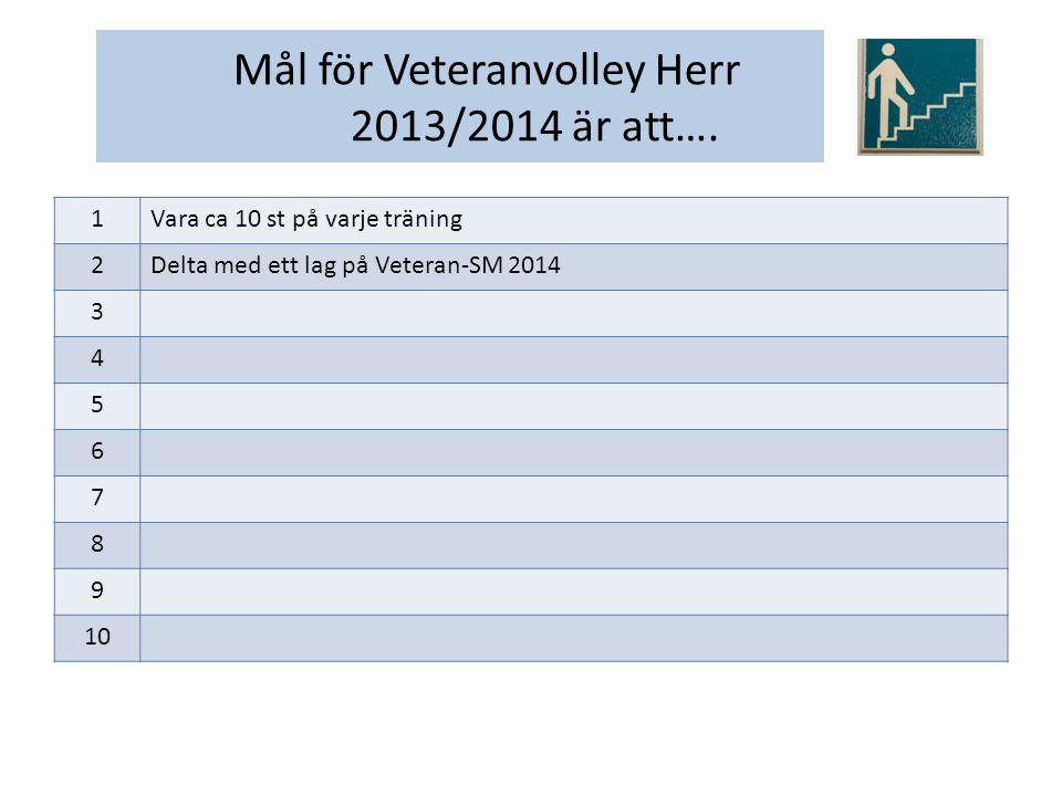 1Vara ca 10 st på varje träning 2Delta med ett lag på Veteran-SM 2014 3 4 5 6 7 8 9 10 Mål för Veteranvolley Herr 2013/2014 är att….