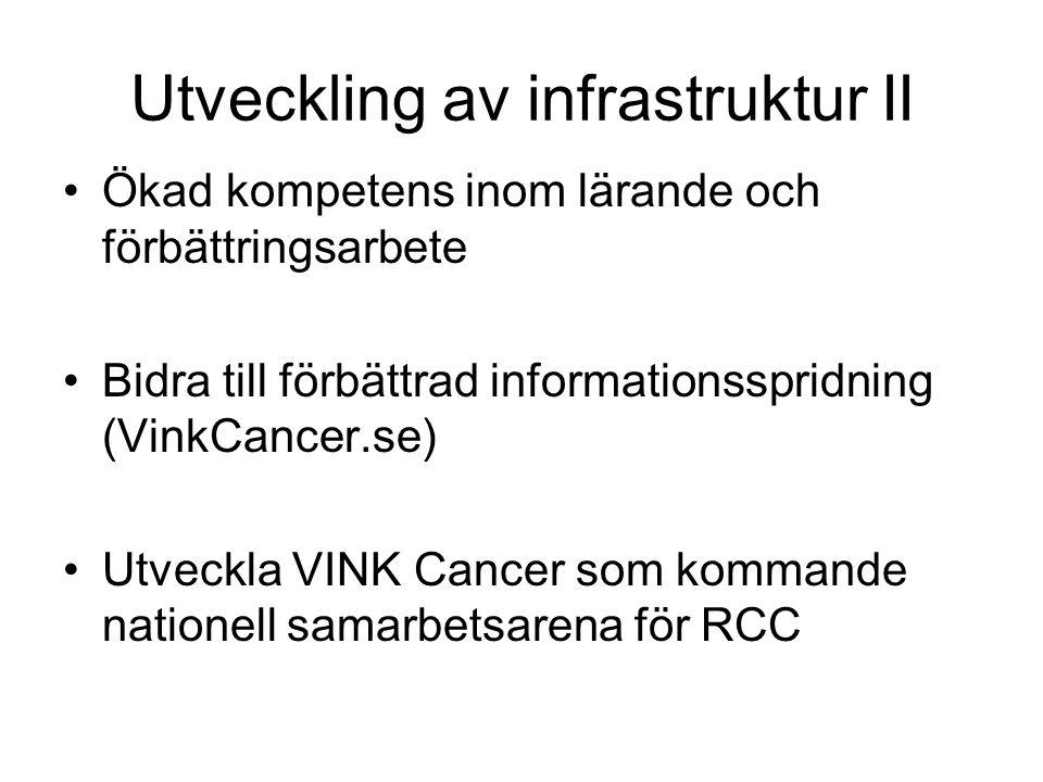 Utveckling av infrastruktur II Ökad kompetens inom lärande och förbättringsarbete Bidra till förbättrad informationsspridning (VinkCancer.se) Utveckla VINK Cancer som kommande nationell samarbetsarena för RCC