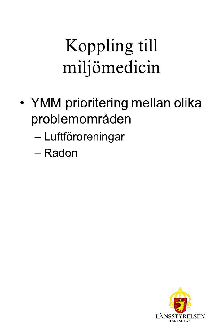 Koppling till miljömedicin YMM prioritering mellan olika problemområden –Luftföroreningar –Radon