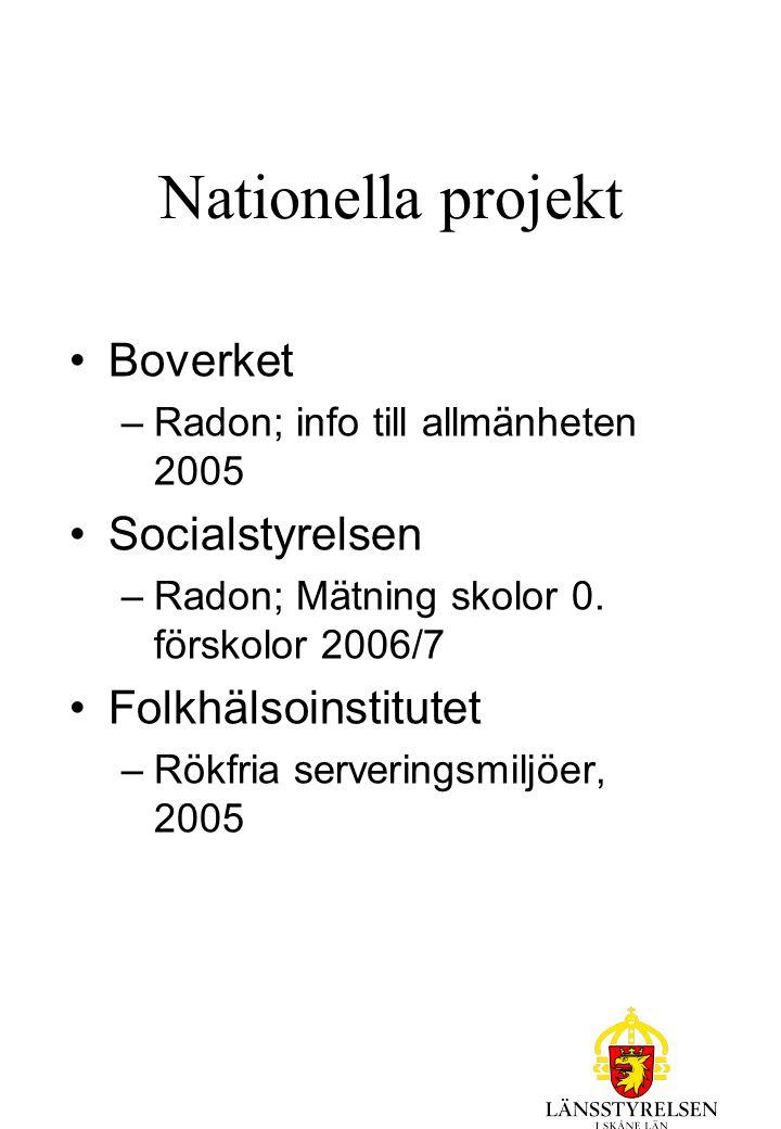 Nationella projekt Boverket –Radon; info till allmänheten 2005 Socialstyrelsen –Radon; Mätning skolor 0.