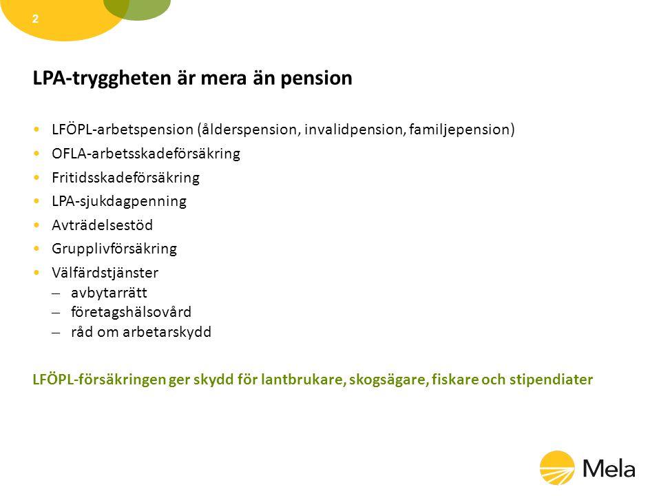 LPA-tryggheten är mera än pension LFÖPL-arbetspension (ålderspension, invalidpension, familjepension) OFLA-arbetsskadeförsäkring Fritidsskadeförsäkring LPA-sjukdagpenning Avträdelsestöd Grupplivförsäkring Välfärdstjänster – avbytarrätt – företagshälsovård – råd om arbetarskydd LFÖPL-försäkringen ger skydd för lantbrukare, skogsägare, fiskare och stipendiater 2