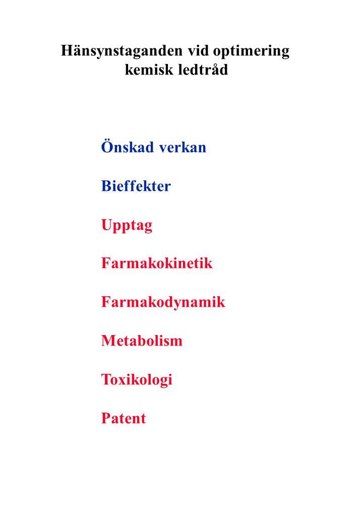 Hänsynstaganden vid optimering kemisk ledtråd Önskad verkan Bieffekter Upptag Farmakokinetik Farmakodynamik Metabolism Toxikologi Patent