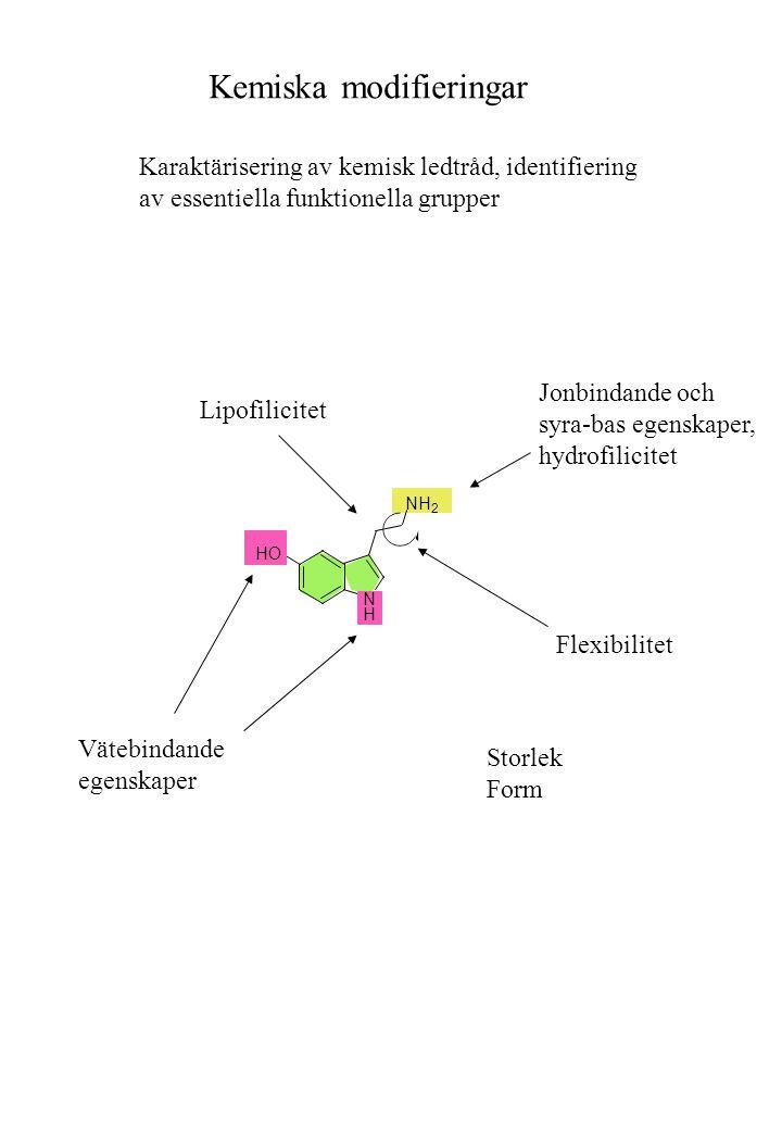 Jonbindande och syra-bas egenskaper, hydrofilicitet Kemiska modifieringar Karaktärisering av kemisk ledtråd, identifiering av essentiella funktionella grupper N H NH 2 HO Vätebindande egenskaper Lipofilicitet Flexibilitet Storlek Form