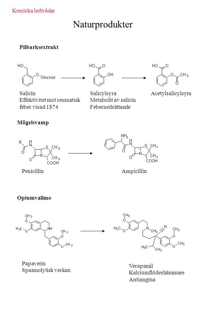 Naturprodukter Pilbarksextrakt Mögelsvamp Salicin Effektivitet mot reumatisk feber visad 1874 Salicylsyra Metabolit av salicin Febernedsättande Acetylsalicylsyra PenicillinAmpicillin Kemiska ledtrådar Opiumvallmo Papaverin Spasmolytisk verkan Verapamil Kalciumflödeshämmare Antiangina