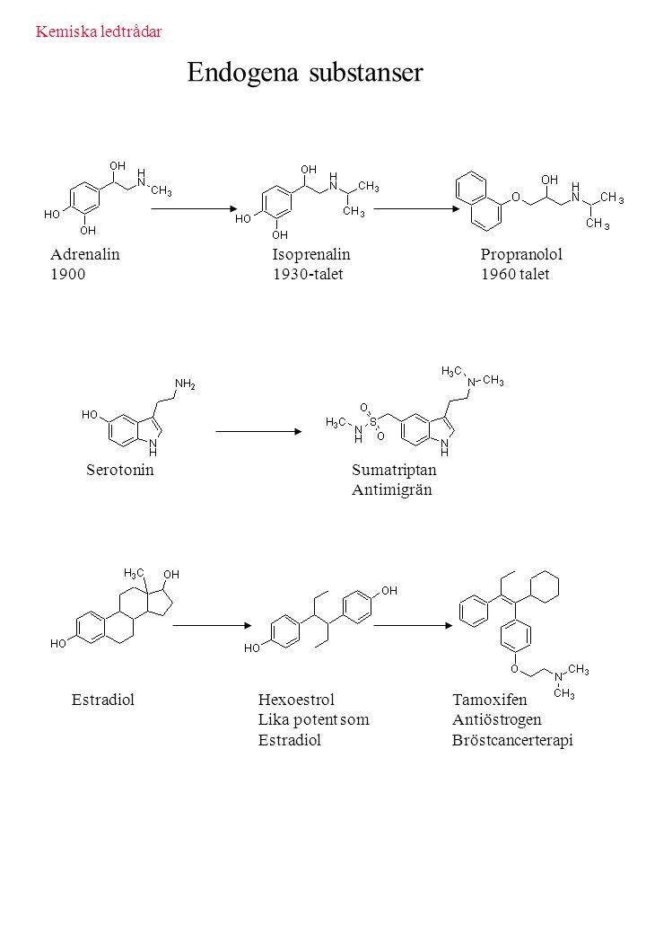 Endogena substanser Adrenalin 1900 Isoprenalin 1930-talet SerotoninSumatriptan Antimigrän EstradiolHexoestrol Lika potent som Estradiol Tamoxifen Antiöstrogen Bröstcancerterapi Propranolol 1960 talet Kemiska ledtrådar