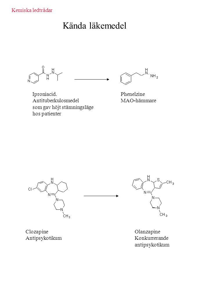 Kända läkemedel Iproniacid.