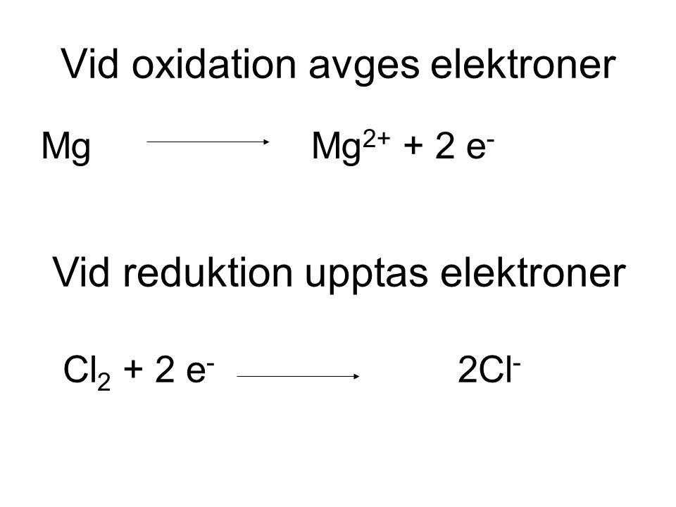 Vid oxidation avges elektroner Mg Mg 2+ + 2 e - Vid reduktion upptas elektroner Cl 2 + 2 e - 2Cl -